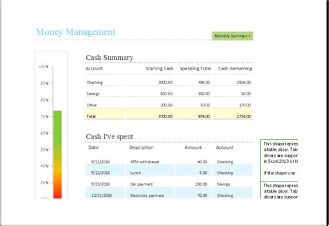 Money Management Template forex money management excel spreadsheet qixotokygewyh