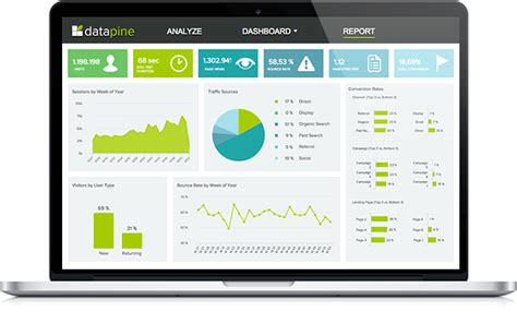 How To Create Data Reports People Love To Read School Data Dashboard Template