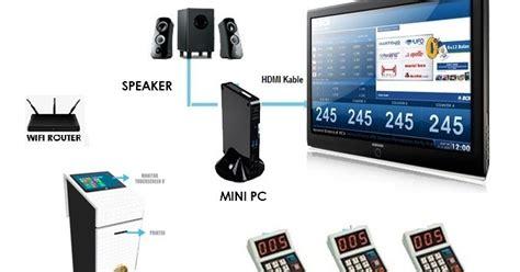 Alat Monitor Jadi Tv pusat alat mesin antrian harga murah ikm survey kepuasan pelanggan mini pc antrian alat