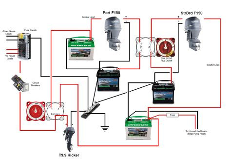 2 battery boat wiring diagram in dual marine on switch