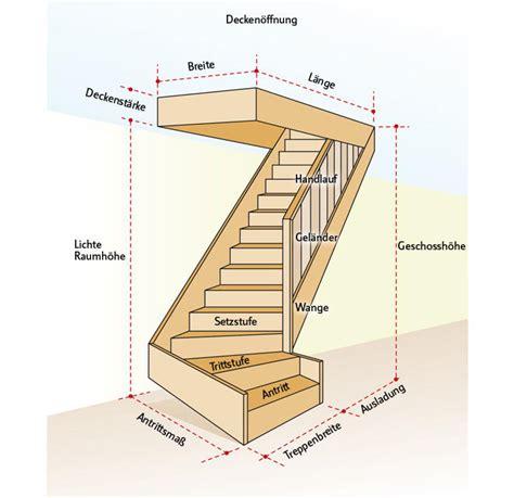 Treppe Aus Holz Selber Bauen by Treppe Berechnen Selbst De