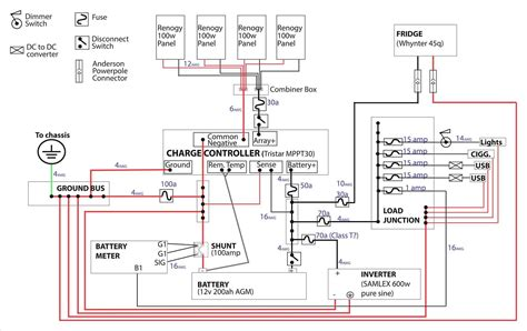 residential generator wiring diagrams 03 saturn ion fuse box