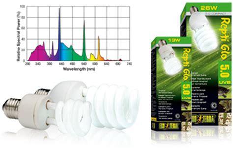 repti glo 2 0 compact spectrum terrarium l exo terra repti glo compact 2 0 5 0 10 0 compact