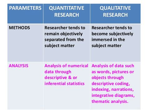 quantitative methods for health research a practical interactive guide to epidemiology and statistics books what is quantitative research methodology