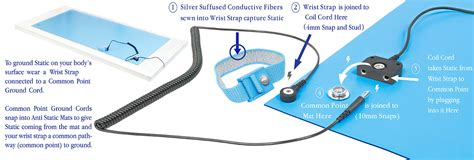 Esd Grounding Cord Mats Antistatic Ground Cord esd is static electricity really so dangerous