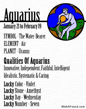 alvy travel through self definition aquarius a perfect