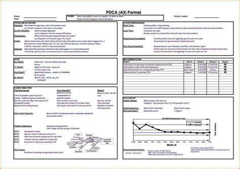 Lowes Sales Specialist Sle Resume by Lowes Sales Specialist Sle Resume Sle Status Report Template