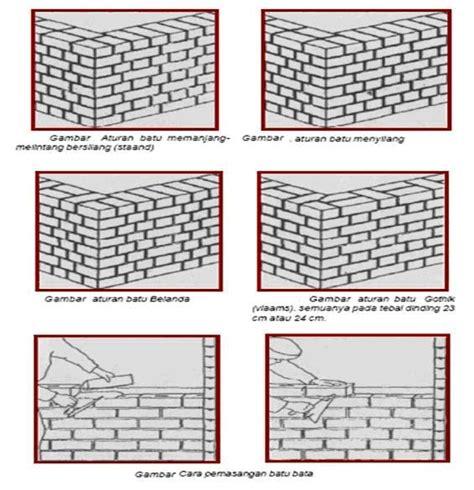Software Bangunan Bata Batu Amquake V3 dunia rumah bangun dinding yang kuat dan aman