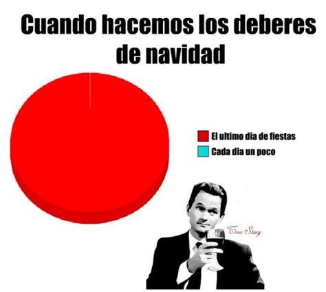 imagenes de memes en navidad los memes m 193 s famosos tareas en navidad