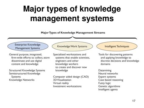 ppt knowledge management powerpoint presentation id 635274