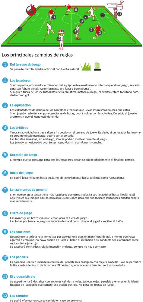 reglamento de futbol ecuador 2016 nuevas reglas del f 250 tbol llega el cambio al f 250 tbol
