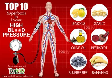 top 10 superfoods to lower high blood pressure top 10