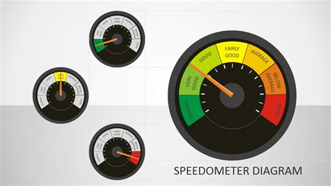 editable speedometer gauge powerpoint shapes slidemodel