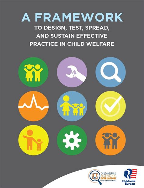 framework design a framework to design test spread and sustain effective