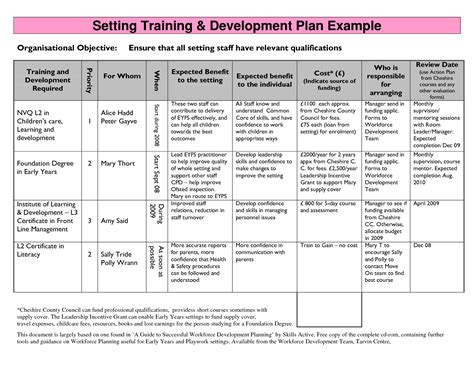 Team Plan Template by Best Photos Of Team Work Plan Template Project Work Plan