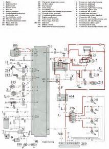 volvo 740 1989 bosch motronic fuel injection b200 b230et