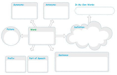 word mindmap mind map for manufacturing flow chart template