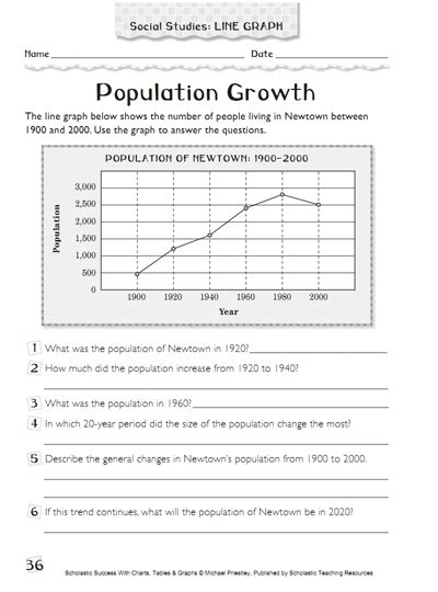 Population Growth Using Graphs Worksheets Amp Printables