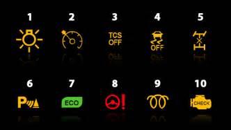 Hyundai Light Symbols Hyundai Warning Symbols