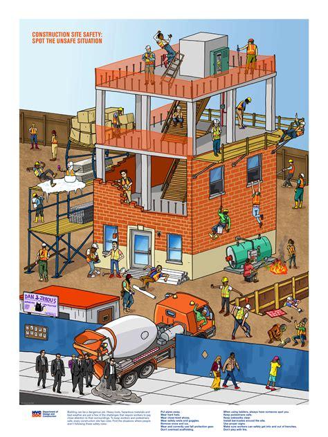 construction prints posters