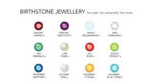 August Birthstones Jewelry » Home Design 2017