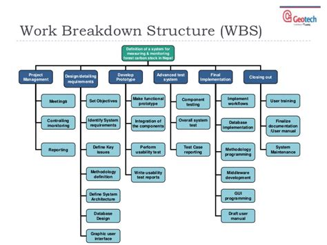 lloyds business plan template 14 lloyds business plan template tupac shakur still