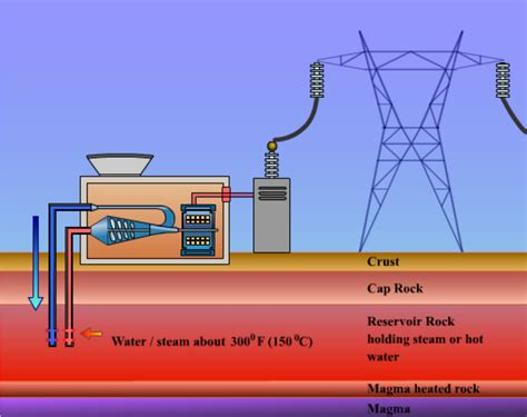 geothermal power plants rockey africa limited