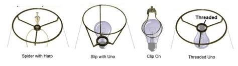 choosing a lshade designer weekends how to choose a lampshade regan