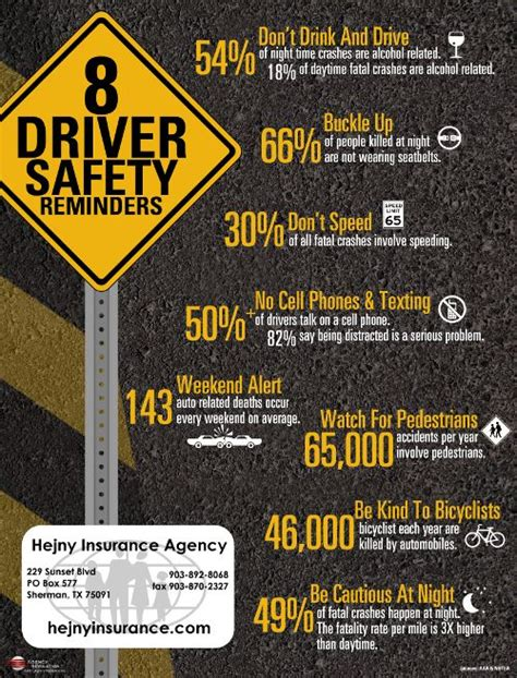 7 Tips For Being A Safe Driver On The Road by 35 Best Safe Driving Tips Images On Driving