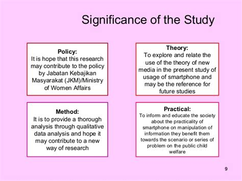 How To Make Significance Of The Study In Research Paper - slides presentation exle for defence