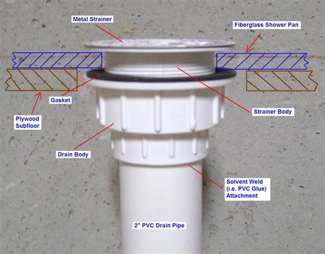 Installing A Shower Drain In A Basement Floor leaky shower drain repair shower drain installation