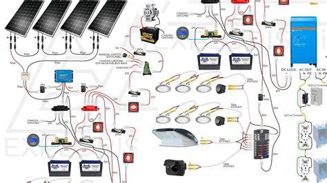 interactive solar wiring diagram  camper vans rvs
