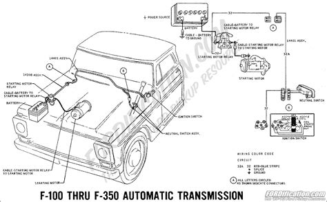 transmission control 1991 ford e series user handbook f250 transmission diagram f250 free engine image for user manual download