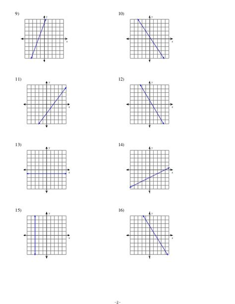 Slope From A Graph Worksheet by Finding Slope From Two Points Worksheet Key Lf 10