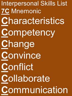 list of interpersonal characteristics and traits and
