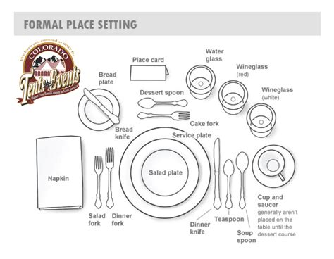 place setting template formal table place setting sketch coloring page