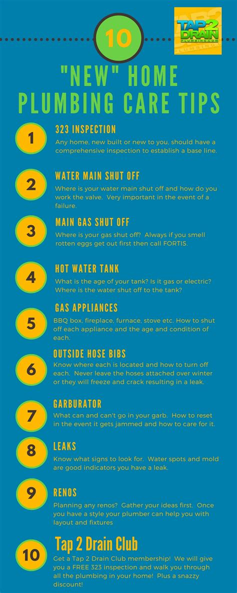 Care Tips 2 by Quot New Quot Home Plumbing Care Tips Tap 2 Drain Plumbing