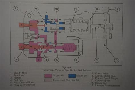 david brown 990 tractor wiring diagram wiring diagram