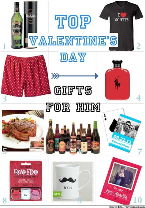 top ten s day gifts for your boyfriend