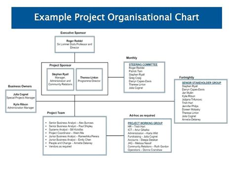 human resource management plan template resource plan template project management choice image