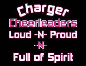 Cheerleading Is A Sport Essay by Cheerleading Is A Sport Persuasive Essay Most Dangerous Sport Cheerleading