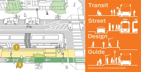 vicroads design guidelines roads a vision for transit friendly streets cities unveil the