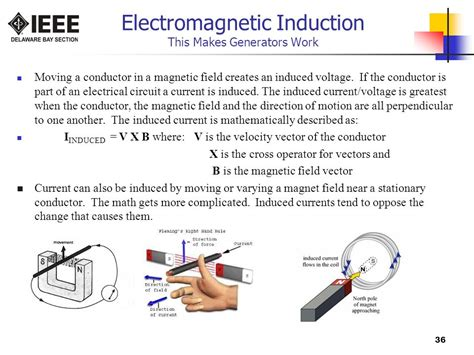 electromagnetic induction works electromagnetic induction works 28 images misc topics power transformers electromagnetic
