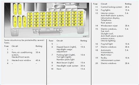 vauxhall vivaro alarm wiring diagram images diagram