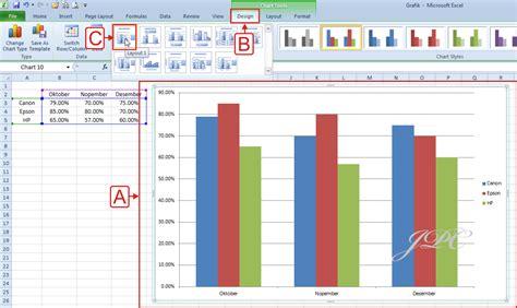 membuat npwp di cibinong cara membuat grafik di excel jasa pengetikan cibinong