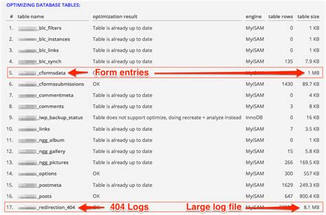 mysql optimize table brokeasshome com