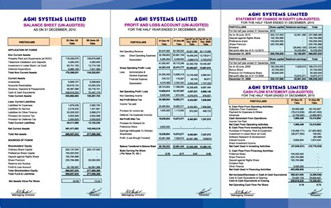 liquefied natural gas limited year end financial report june 30 20