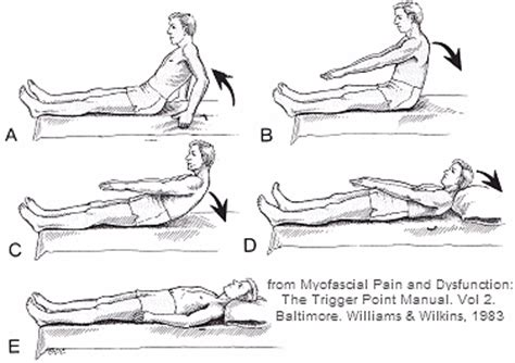 psoas syndrome overlooked    hip groin pain