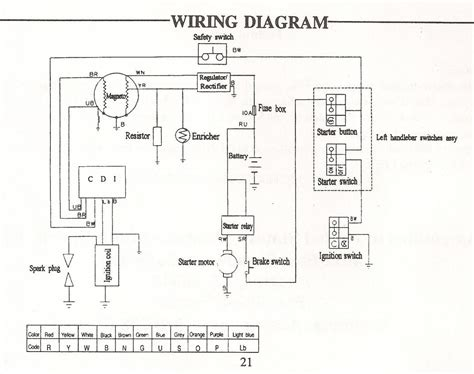 taotao 110cc wiring diagram wiring diagram with description