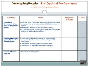 Executive Development Plan Template by Executive Development Plan Template Template